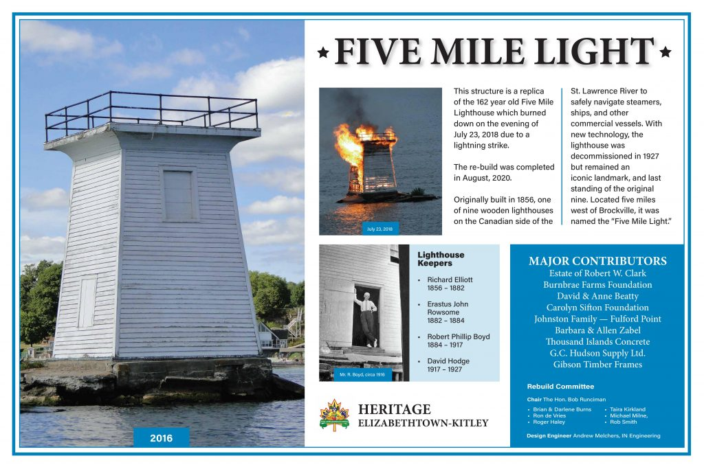 Five Mile Light Plaque
